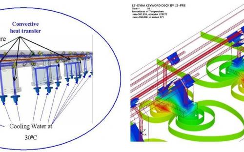 Design and Development of 3.2m Radio Frequency Quadruple LINAC