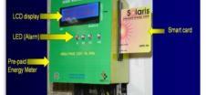 Smart Card Operated Prepaid Energy Meter